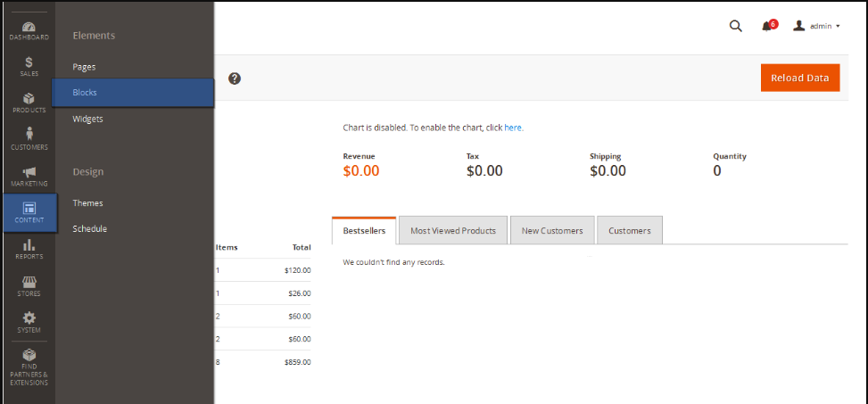 Magento CMS is the most powerful Content System 2