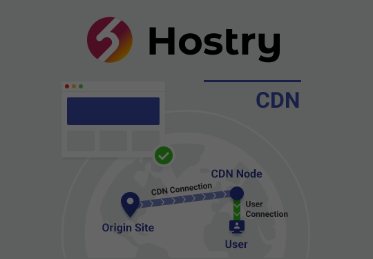 The HOSTRY Content Delivery Network