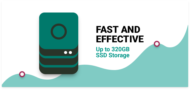 Storage with the Highest Performance